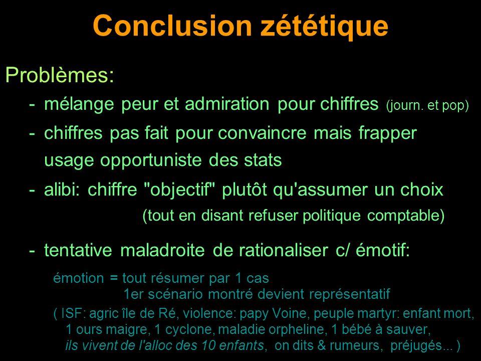 Conclusion zététique Problèmes: -mélange peur et admiration pour chiffres (journ. et pop) -chiffres pas fait pour convaincre mais frapper usage opport