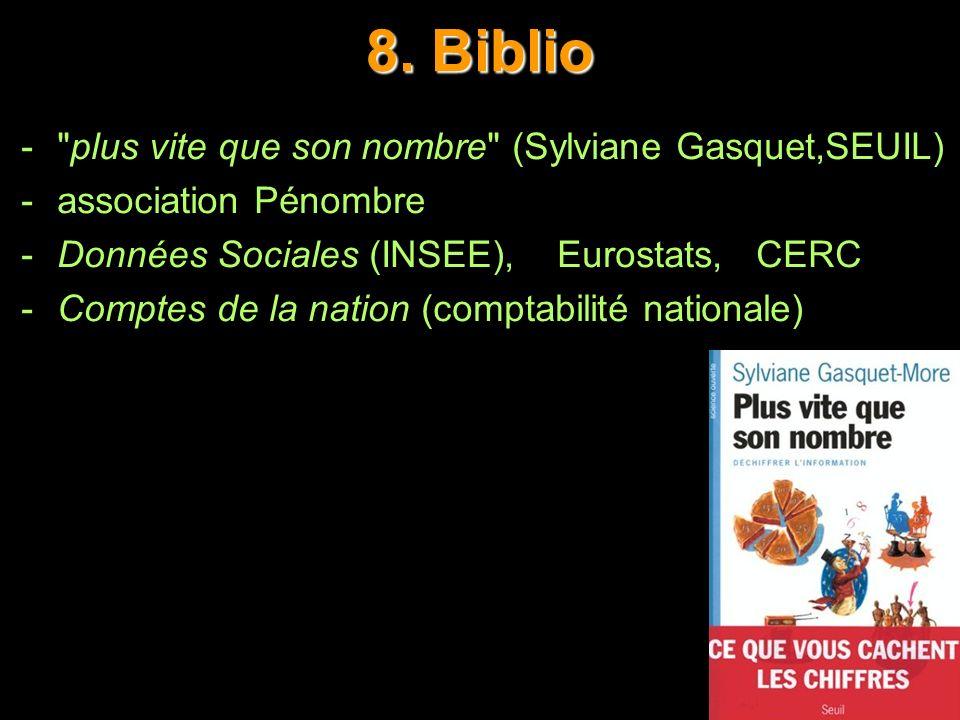 8. Biblio -