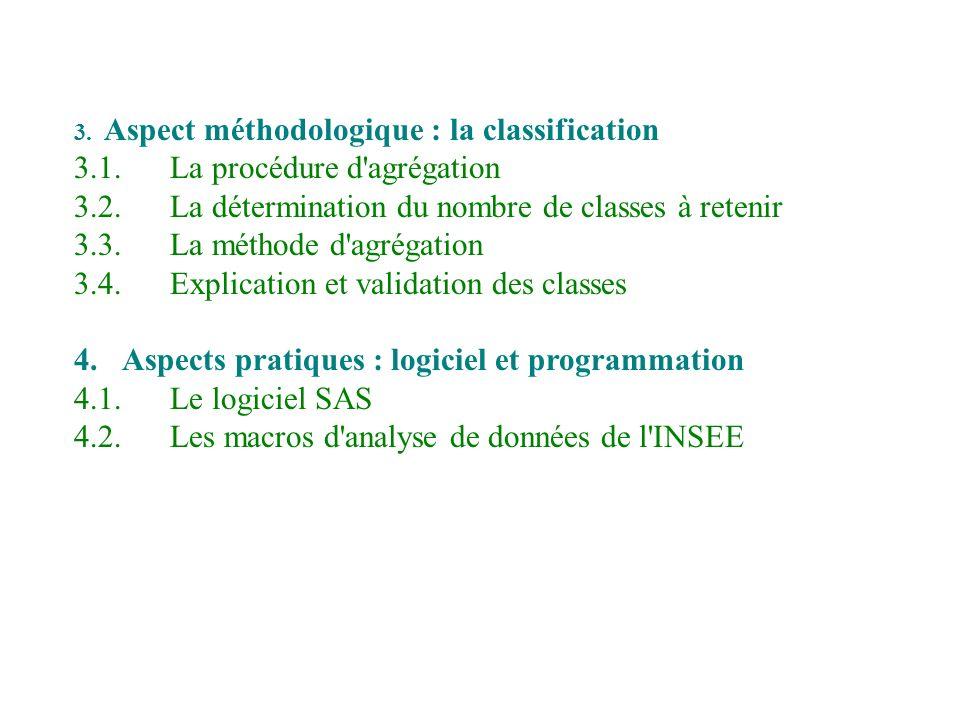 3. Aspect méthodologique : la classification 3.1.La procédure d'agrégation 3.2.La détermination du nombre de classes à retenir 3.3.La méthode d'agréga