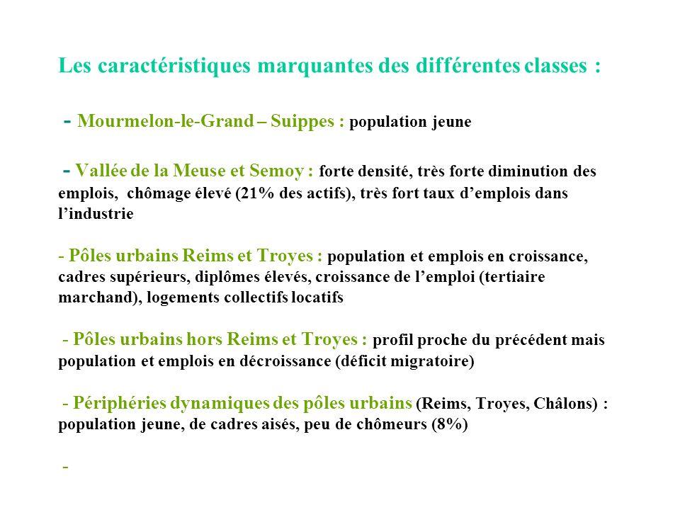 Les caractéristiques marquantes des différentes classes : - Mourmelon-le-Grand – Suippes : population jeune - Vallée de la Meuse et Semoy : forte dens