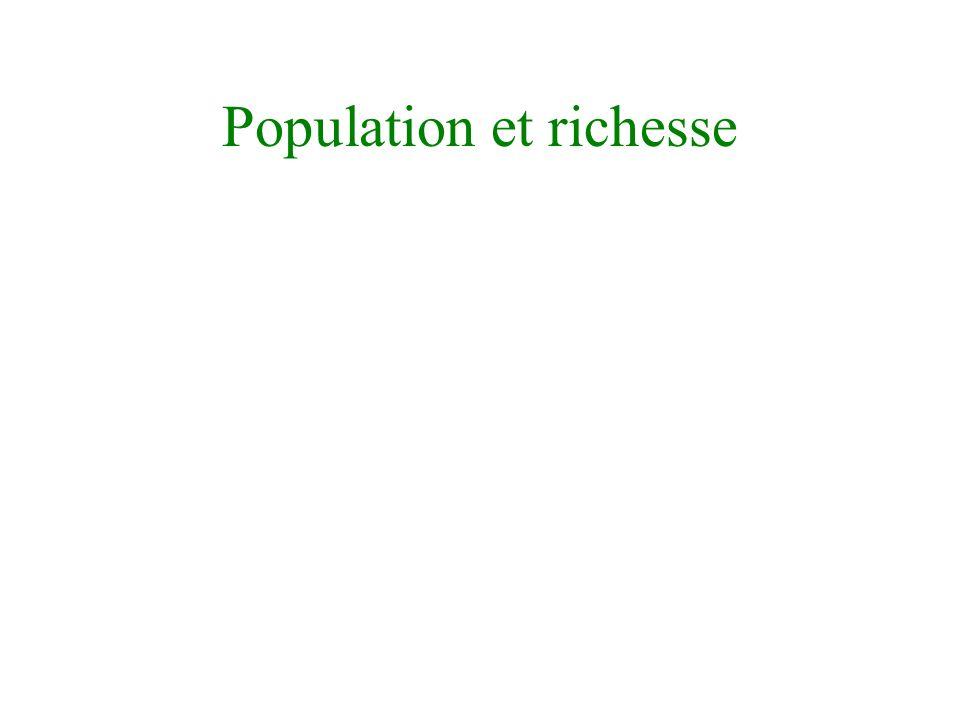 Population et richesse