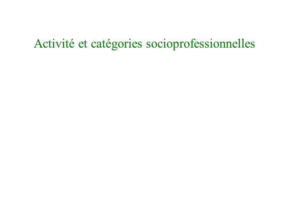 Activité et catégories socioprofessionnelles