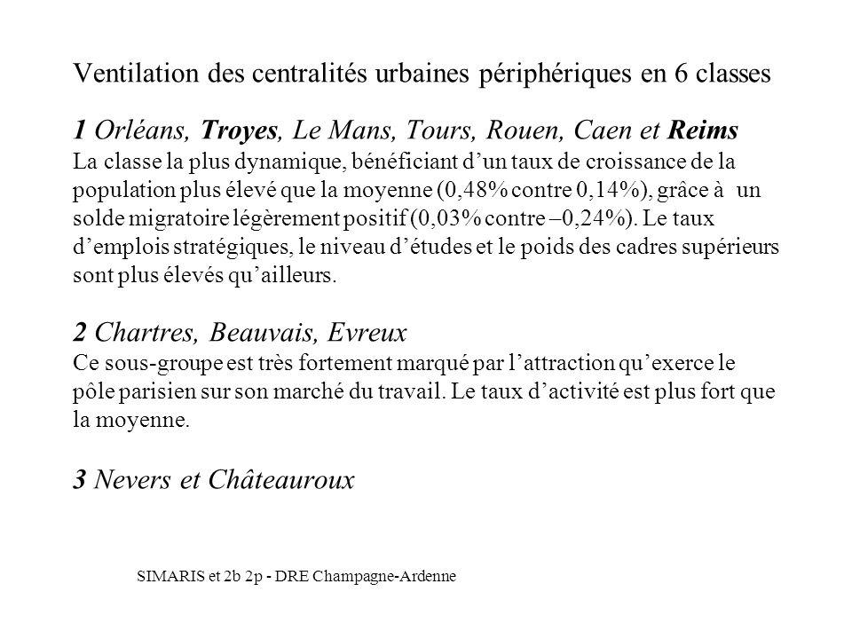 Ventilation des centralités urbaines périphériques en 6 classes 1 Orléans, Troyes, Le Mans, Tours, Rouen, Caen et Reims La classe la plus dynamique, b