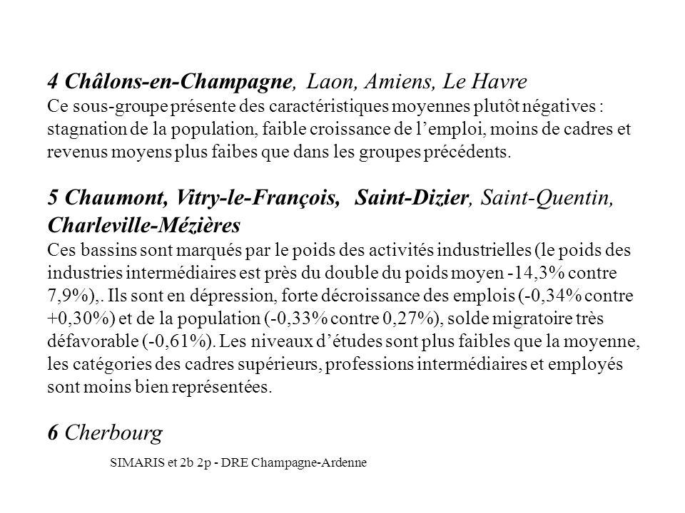 4 Châlons-en-Champagne, Laon, Amiens, Le Havre Ce sous-groupe présente des caractéristiques moyennes plutôt négatives : stagnation de la population, f