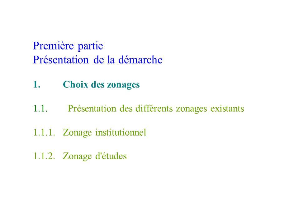 Première partie Présentation de la démarche 1.Choix des zonages 1.1. Présentation des différents zonages existants 1.1.1.Zonage institutionnel 1.1.2.Z