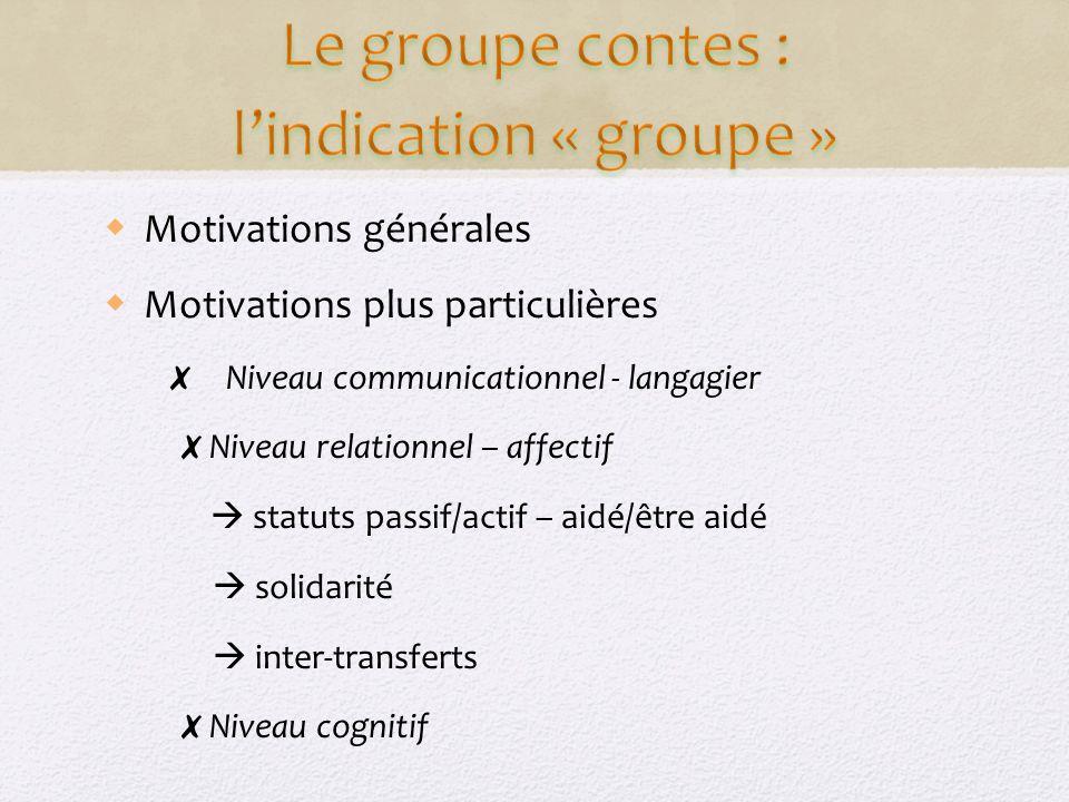 Motivations générales Motivations plus particulières Niveau communicationnel - langagier Niveau relationnel – affectif statuts passif/actif – aidé/être aidé solidarité inter-transferts Niveau cognitif
