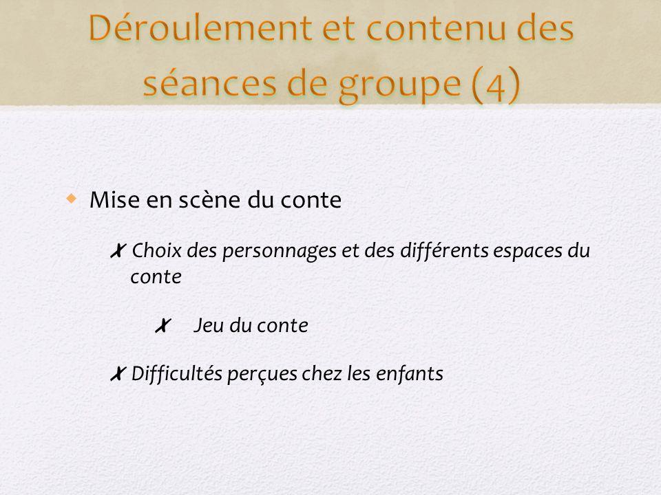 Mise en scène du conte Choix des personnages et des différents espaces du conte Jeu du conte Difficultés perçues chez les enfants