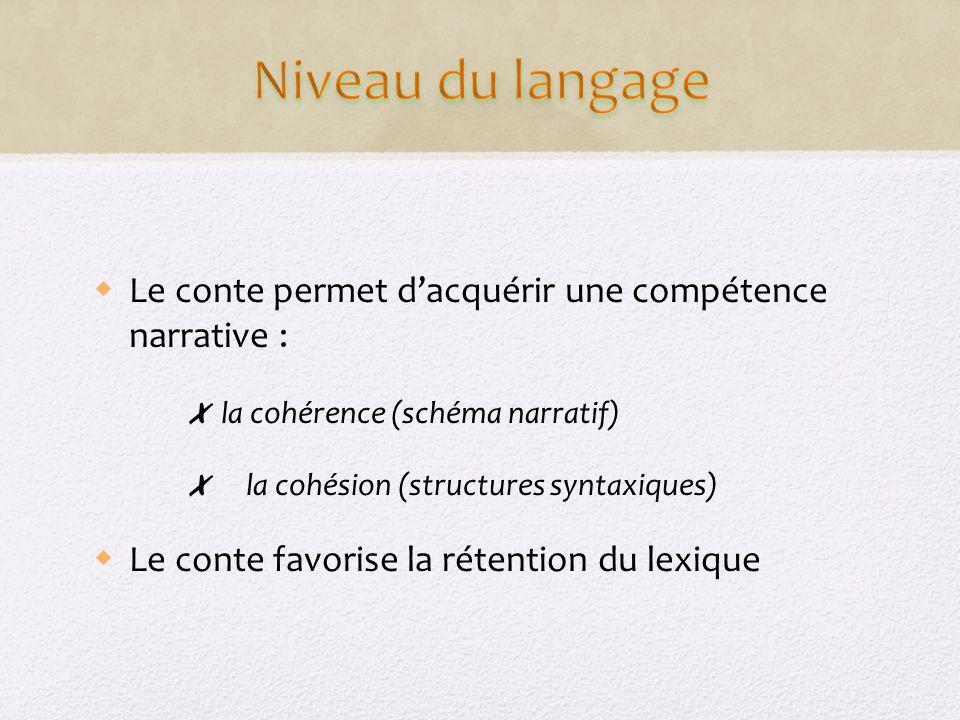 Le conte permet dacquérir une compétence narrative : la cohérence (schéma narratif) la cohésion (structures syntaxiques) Le conte favorise la rétention du lexique