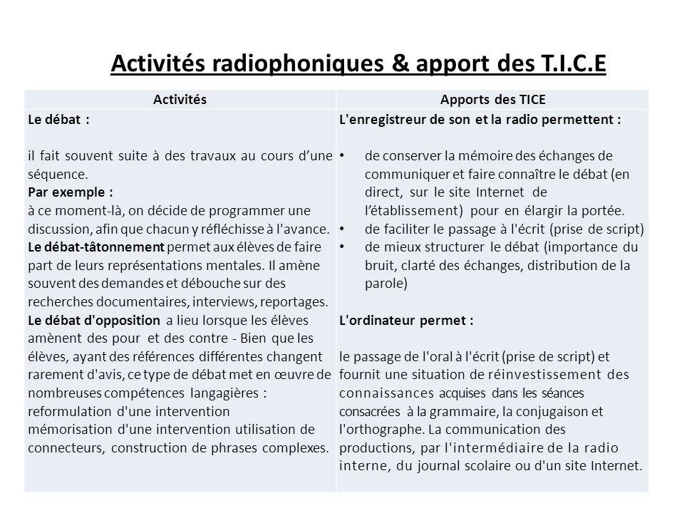 Activités radiophoniques & apport des T.I.C.E ActivitésApports des TICE Le débat : il fait souvent suite à des travaux au cours dune séquence.