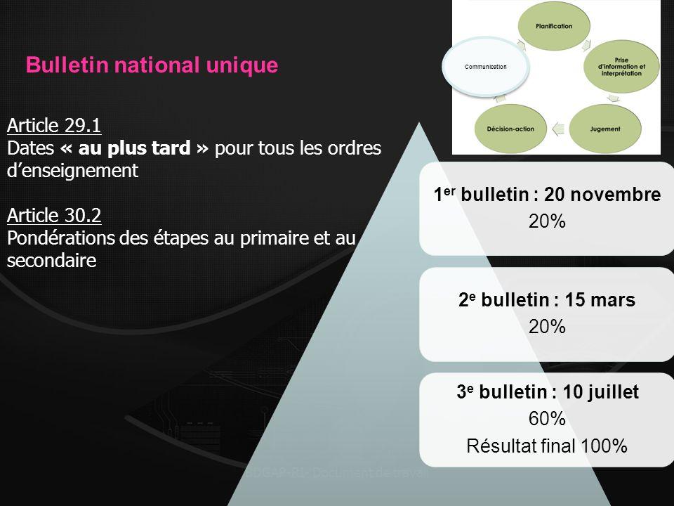 BDGAP-RI- Document de travail Bulletin national unique Article 29.1 Dates « au plus tard » pour tous les ordres denseignement Article 30.2 Pondération