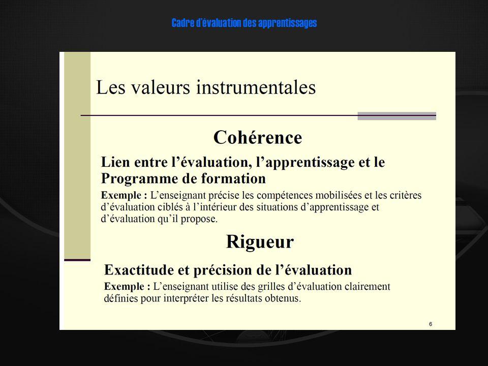 Cadre dévaluation des apprentissages Évaluation de la formation (sans cadre)