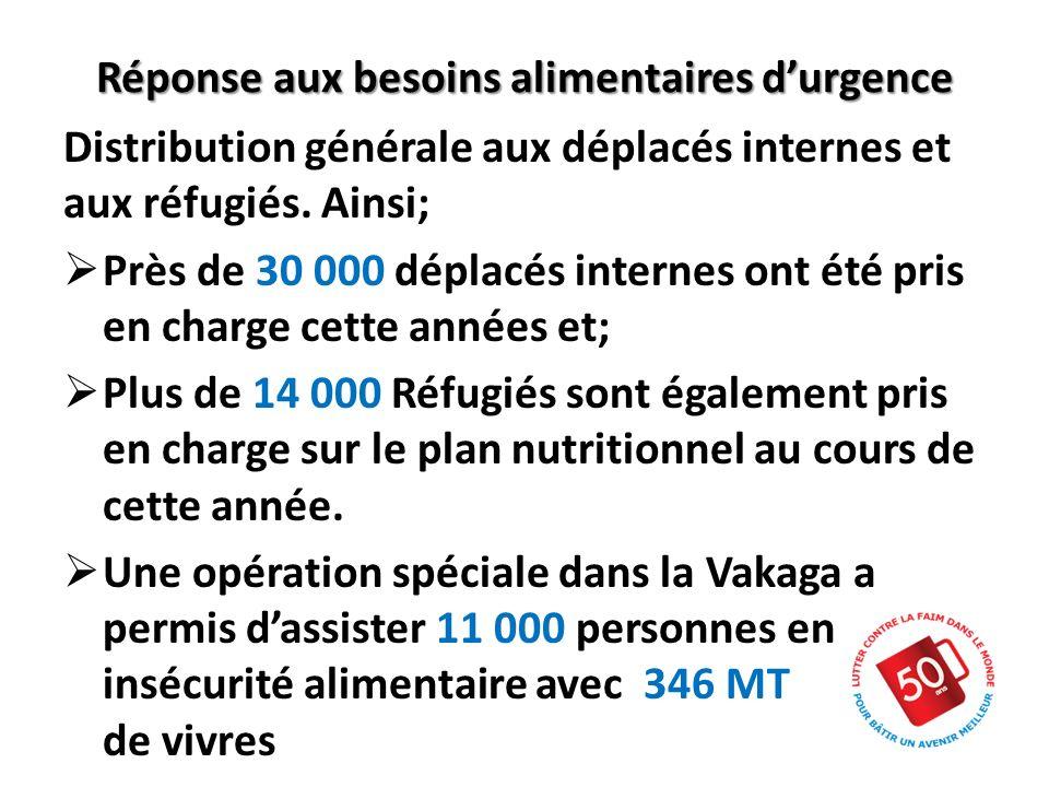 Réponse aux besoins alimentaires durgence Distribution générale aux déplacés internes et aux réfugiés.