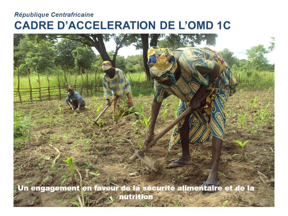 République Centrafricaine CADRE DACCELERATION DE LOMD 1C Un engagement en faveur de la sécurité alimentaire et de la nutrition