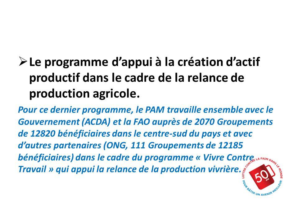 Le programme dappui à la création dactif productif dans le cadre de la relance de production agricole.