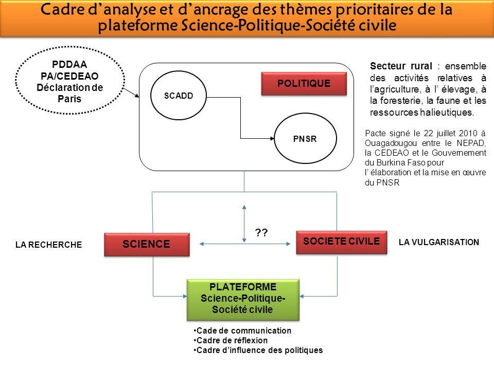 Cadre danalyse et dancrage des thèmes prioritaires de la plateforme Science-Politique-Société civile SCADD PNSR PDDAA PA/CEDEAO Déclaration de Paris ?
