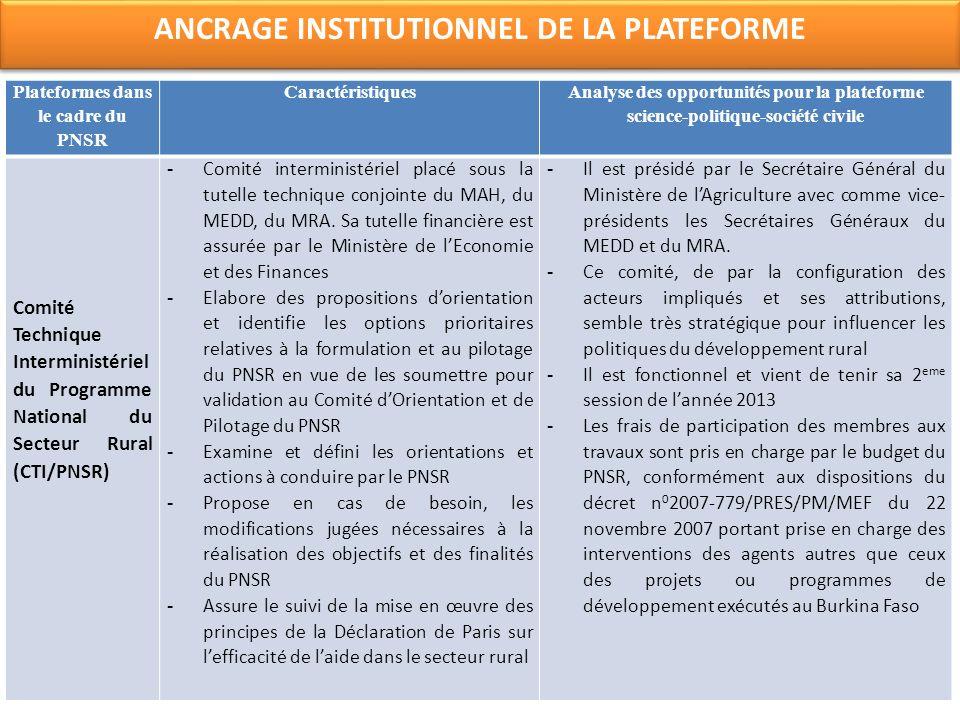Plateformes dans le cadre du PNSR Caractéristiques Analyse des opportunités pour la plateforme science-politique-société civile Comité Technique Inter