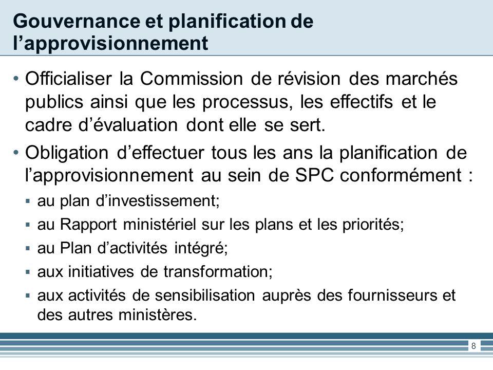 Gouvernance et planification de lapprovisionnement Officialiser la Commission de révision des marchés publics ainsi que les processus, les effectifs et le cadre dévaluation dont elle se sert.