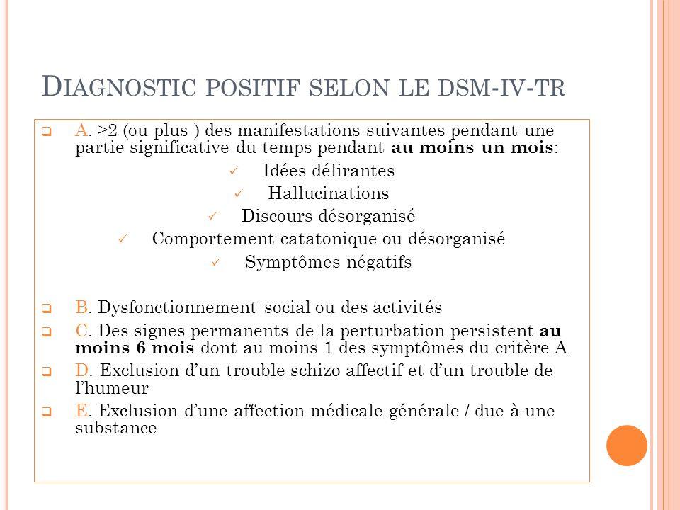 D IAGNOSTIC POSITIF SELON LE DSM - IV - TR A.