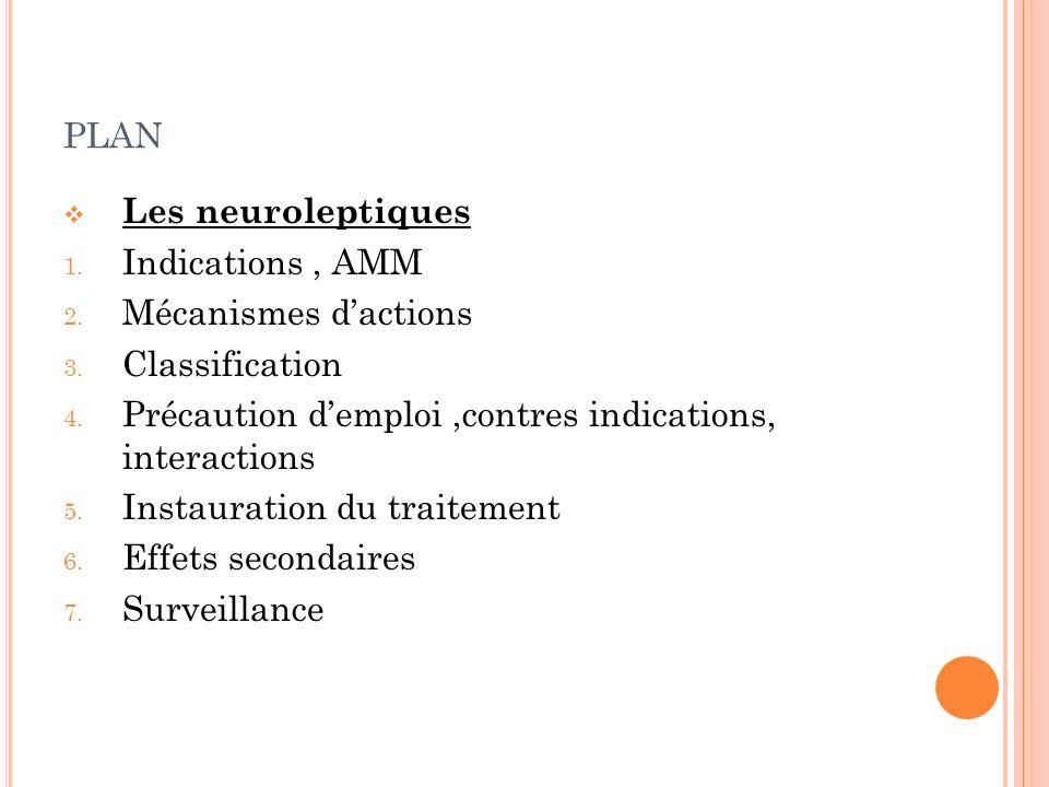 PLAN Les neuroleptiques 1.Indications, AMM 2. Mécanismes dactions 3.
