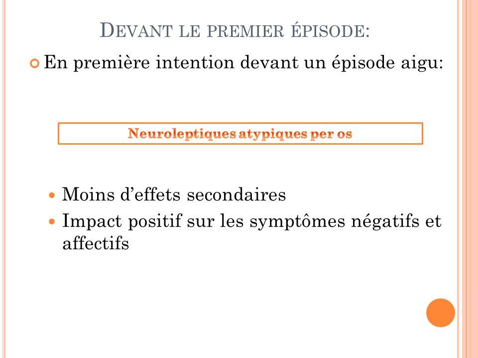 D EVANT LE PREMIER ÉPISODE : En première intention devant un épisode aigu: Moins deffets secondaires Impact positif sur les symptômes négatifs et affectifs