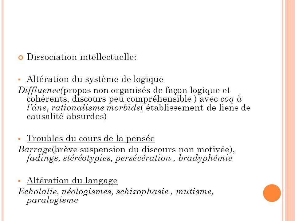 N EUROLEPTIQUES INJECTABLES À LIBÉRATION IMMÉDIATE : Indication des neuroleptiques daction rapide en urgence dans les états dagitation extrême Loxapac: 1 amp.