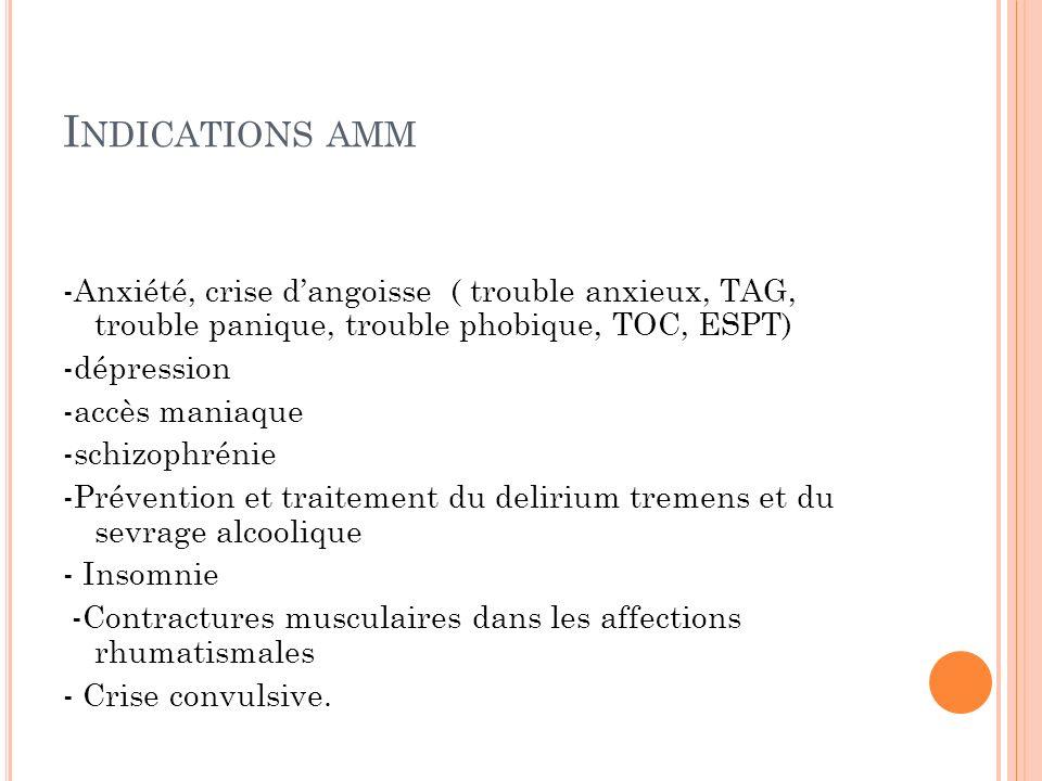 I NDICATIONS AMM -Anxiété, crise dangoisse ( trouble anxieux, TAG, trouble panique, trouble phobique, TOC, ESPT) -dépression -accès maniaque -schizophrénie -Prévention et traitement du delirium tremens et du sevrage alcoolique - Insomnie -Contractures musculaires dans les affections rhumatismales - Crise convulsive.