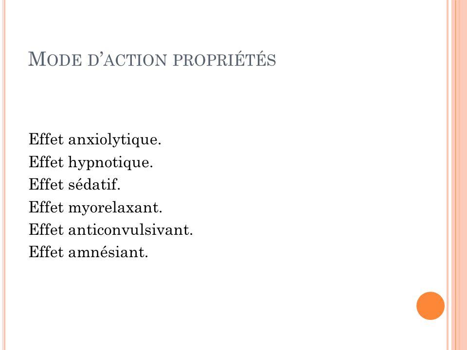 M ODE D ACTION PROPRIÉTÉS Effet anxiolytique.Effet hypnotique.