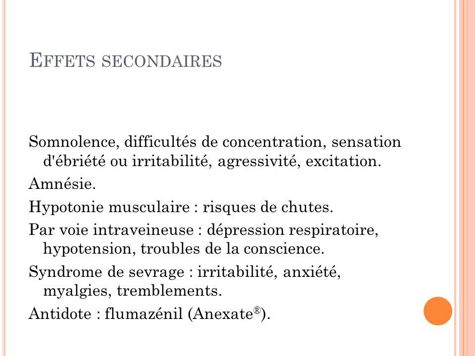 E FFETS SECONDAIRES Somnolence, difficultés de concentration, sensation d ébriété ou irritabilité, agressivité, excitation.