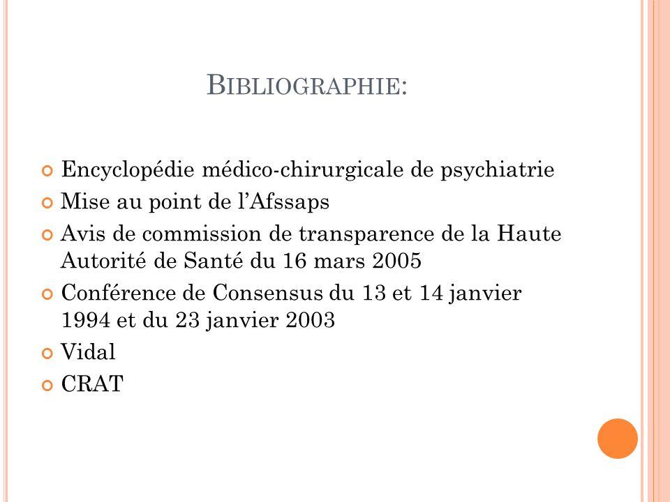 B IBLIOGRAPHIE : Encyclopédie médico-chirurgicale de psychiatrie Mise au point de lAfssaps Avis de commission de transparence de la Haute Autorité de Santé du 16 mars 2005 Conférence de Consensus du 13 et 14 janvier 1994 et du 23 janvier 2003 Vidal CRAT
