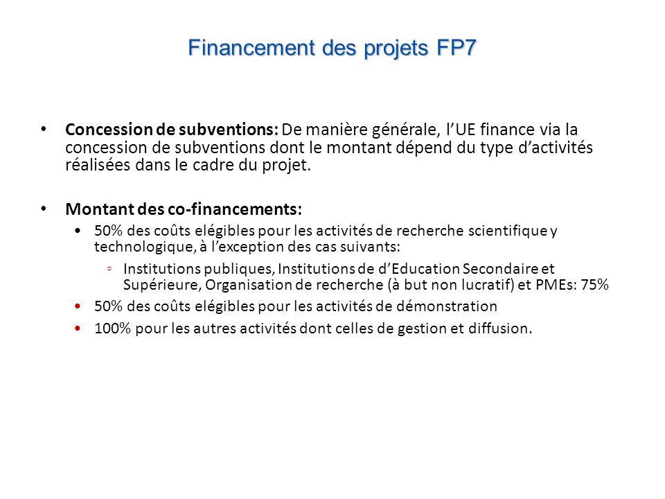 Financement des projets FP7 Concession de subventions: De manière générale, lUE finance via la concession de subventions dont le montant dépend du type dactivités réalisées dans le cadre du projet.