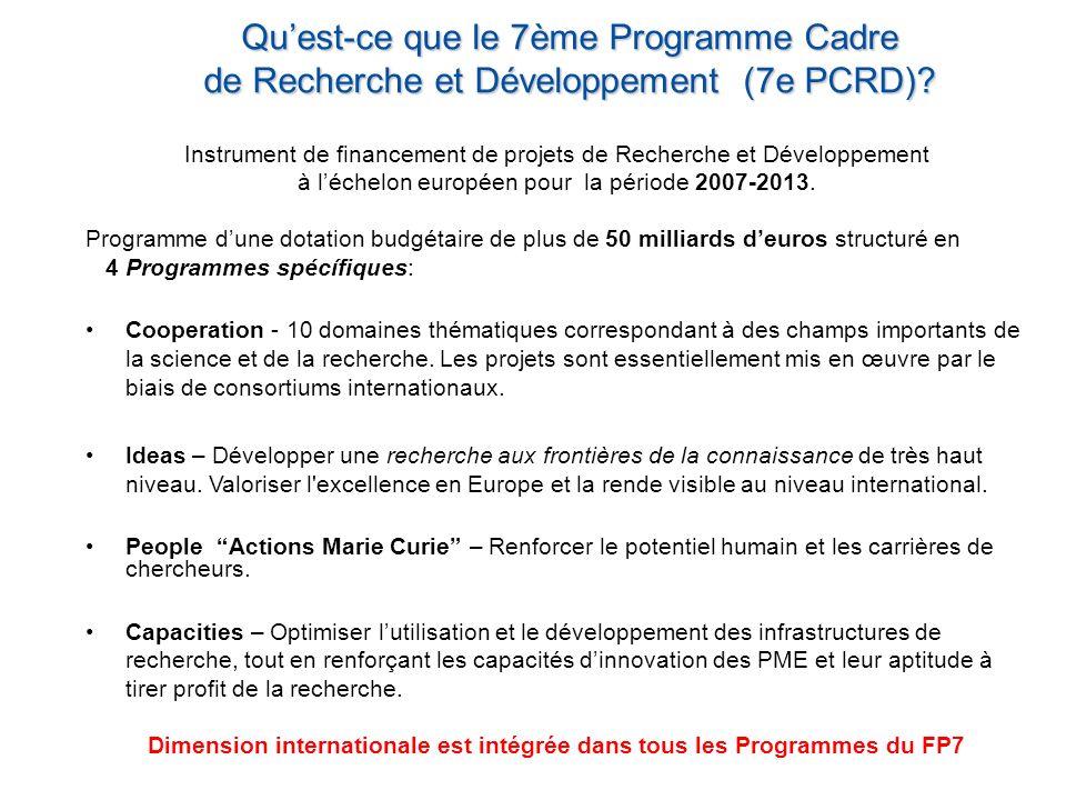 Quest-ce que le 7ème Programme Cadre de Recherche et Développement (7e PCRD).