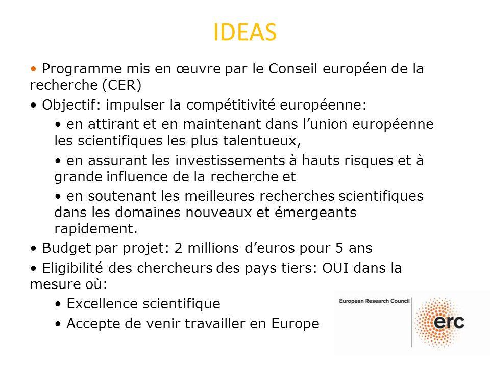 IDEAS Programme mis en œuvre par le Conseil européen de la recherche (CER) Objectif: impulser la compétitivité européenne: en attirant et en maintenant dans lunion européenne les scientifiques les plus talentueux, en assurant les investissements à hauts risques et à grande influence de la recherche et en soutenant les meilleures recherches scientifiques dans les domaines nouveaux et émergeants rapidement.