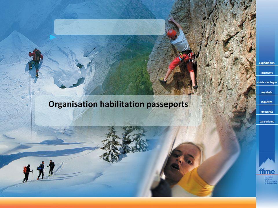 alpinisme expéditions escalade ski de montagne raquettes randonnée canyonisme alpinisme expéditions escalade ski de montagne raquettes randonnée canyonisme L HABILITATION PASSEPORT Le nombre très important de validations (10 000 chaque année) a nécessité daugmenter le nombre de cadres habilités pour évaluer et valider certains niveaux de passeports (vert, bleu, …).