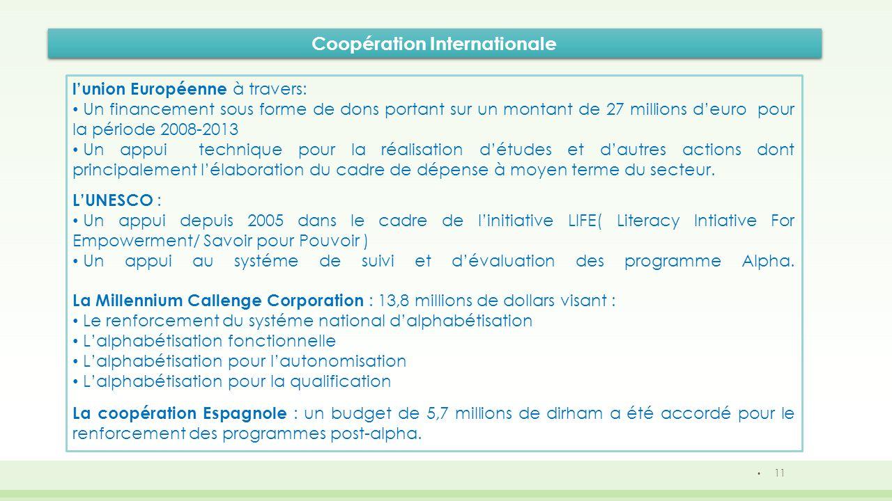 11 lunion Européenne à travers: Un financement sous forme de dons portant sur un montant de 27 millions deuro pour la période 2008-2013 Un appui techn