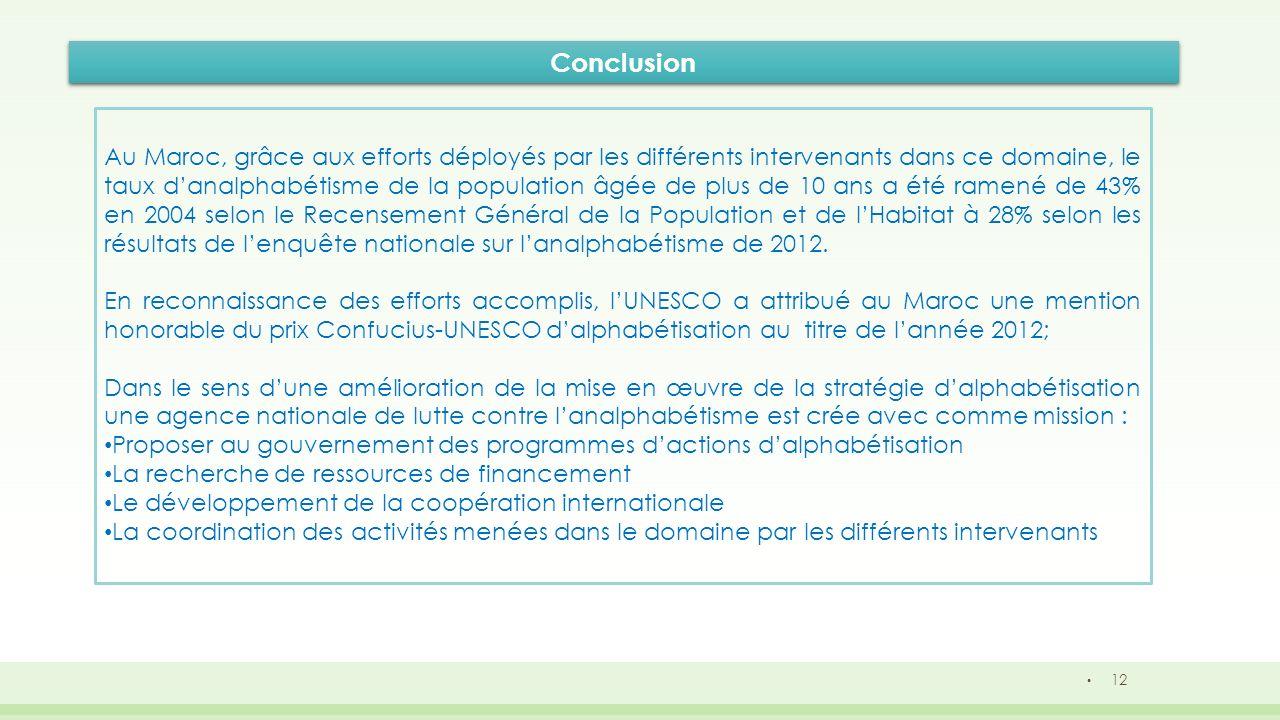 12 Au Maroc, grâce aux efforts déployés par les différents intervenants dans ce domaine, le taux danalphabétisme de la population âgée de plus de 10 a