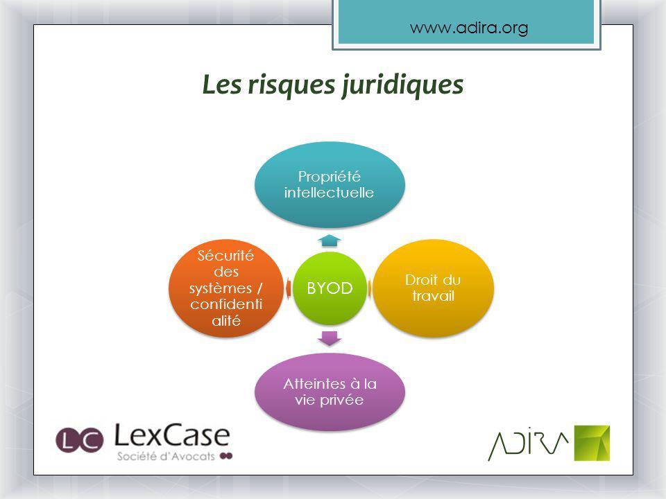 www.adira.org Les risques juridiques BYOD Propriété intellectuelle Droit du travail Atteintes à la vie privée Sécurité des systèmes / confidenti alité