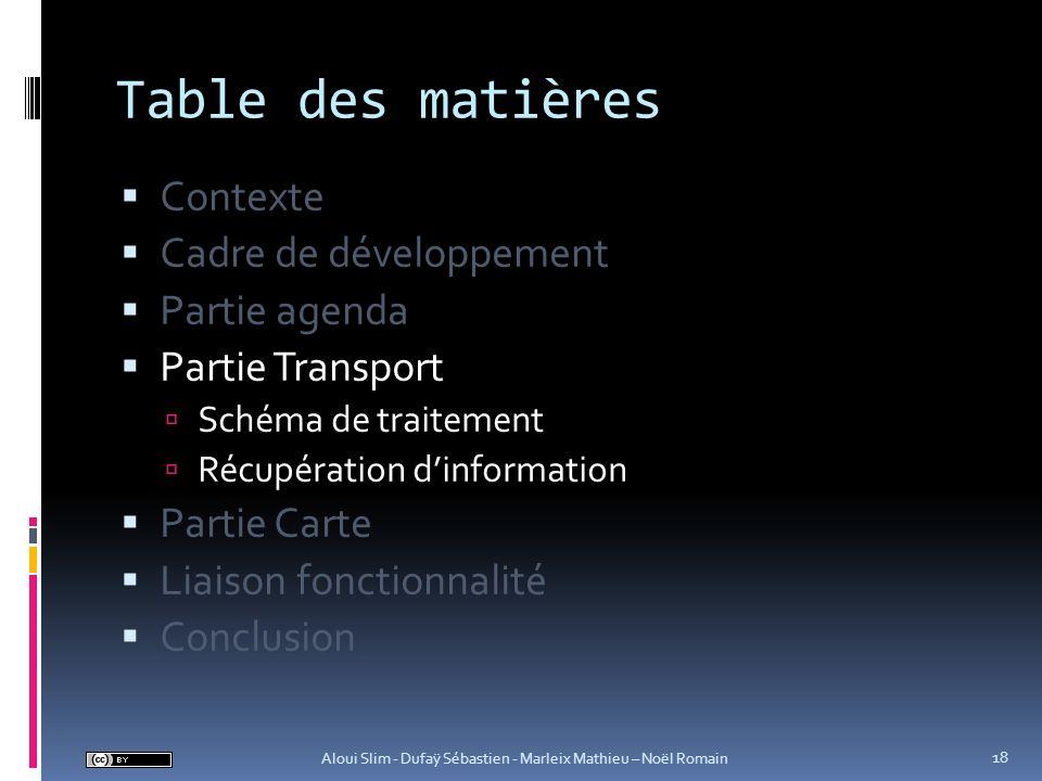 Table des matières Contexte Cadre de développement Partie agenda Partie Transport Schéma de traitement Récupération dinformation Partie Carte Liaison