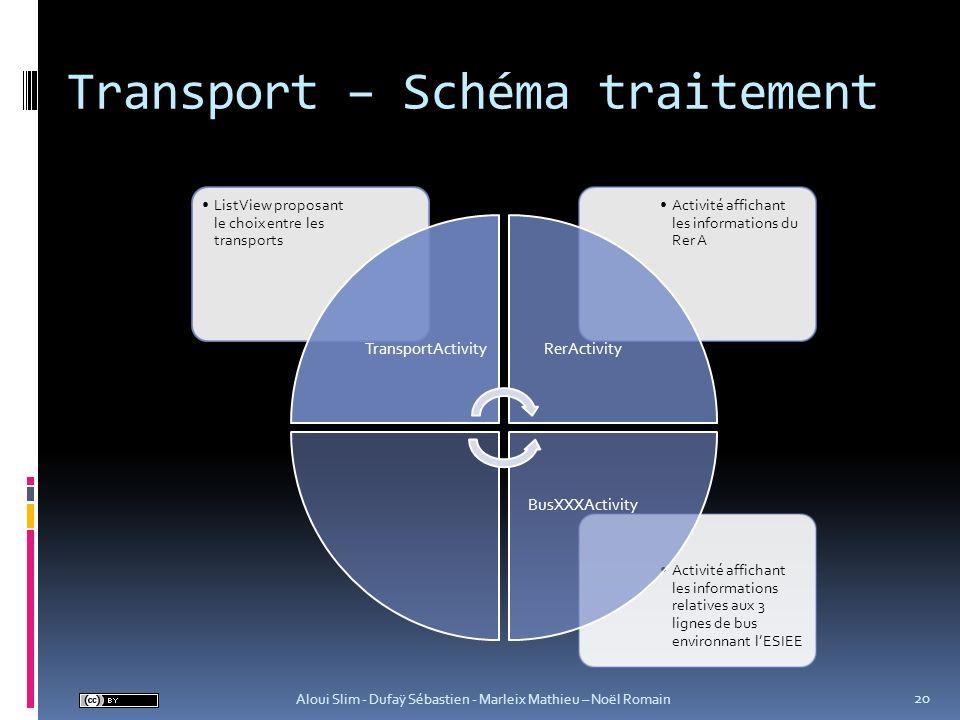 Transport – Schéma traitement Activité affichant les informations relatives aux 3 lignes de bus environnant lESIEE Activité affichant les informations
