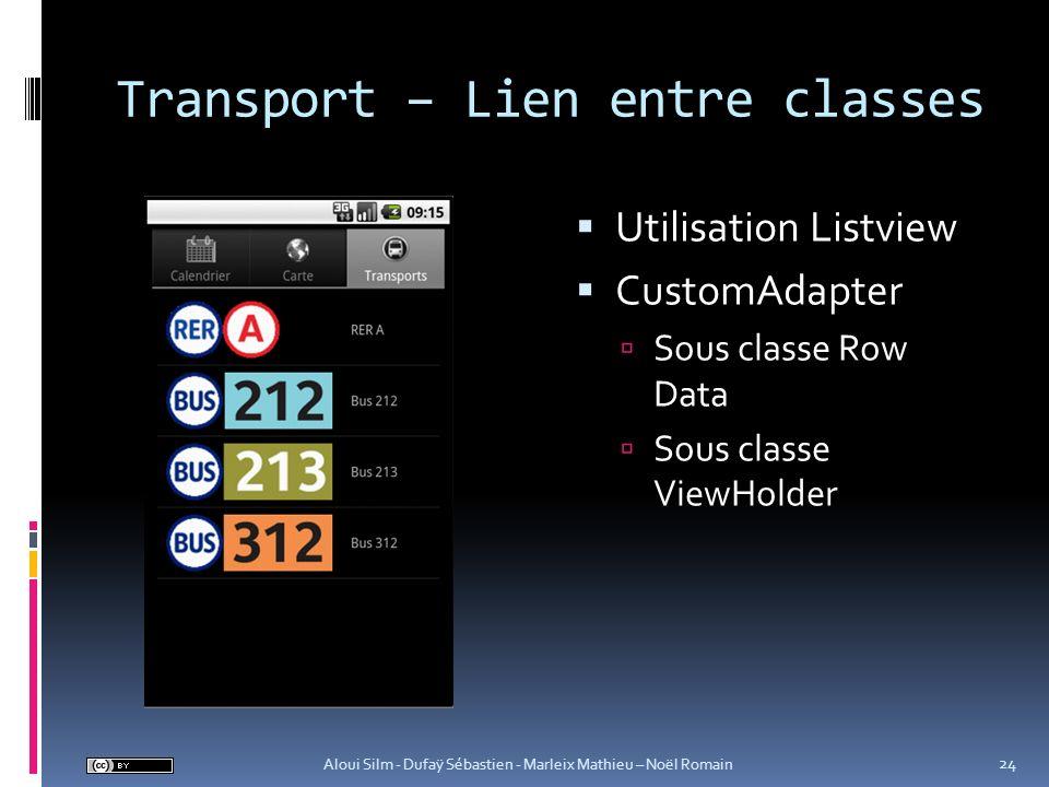Transport – Lien entre classes Utilisation Listview CustomAdapter Sous classe Row Data Sous classe ViewHolder Aloui Silm - Dufaÿ Sébastien - Marleix M