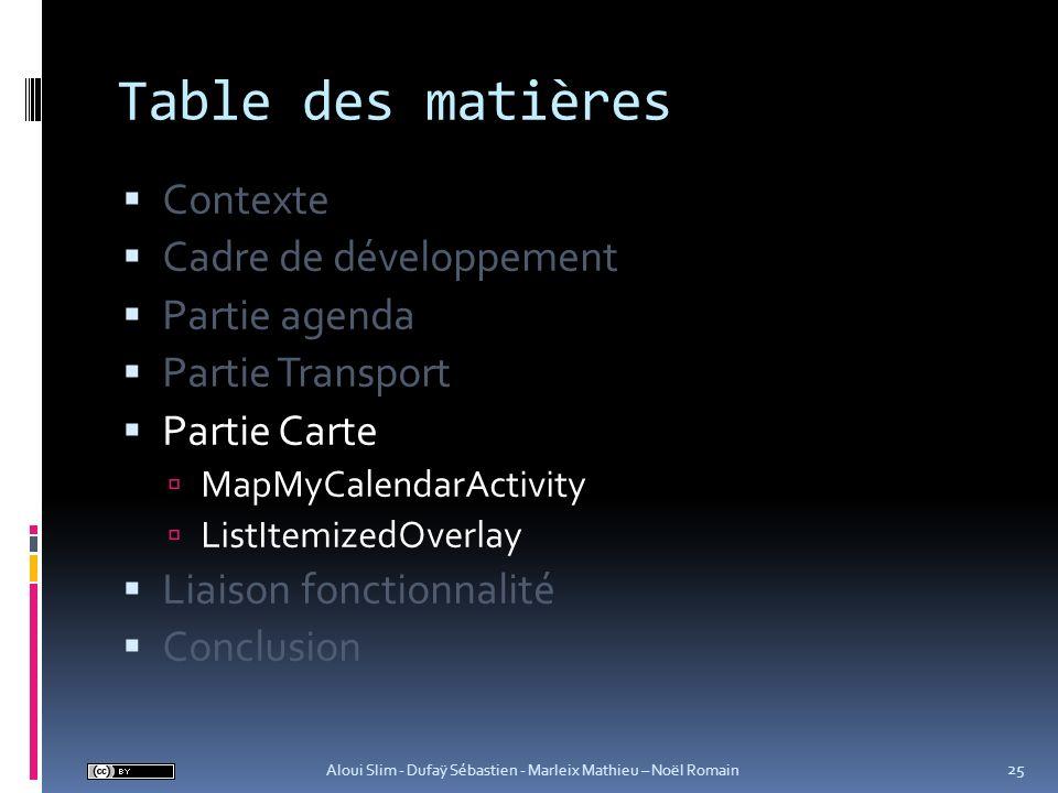 Table des matières Contexte Cadre de développement Partie agenda Partie Transport Partie Carte MapMyCalendarActivity ListItemizedOverlay Liaison fonct