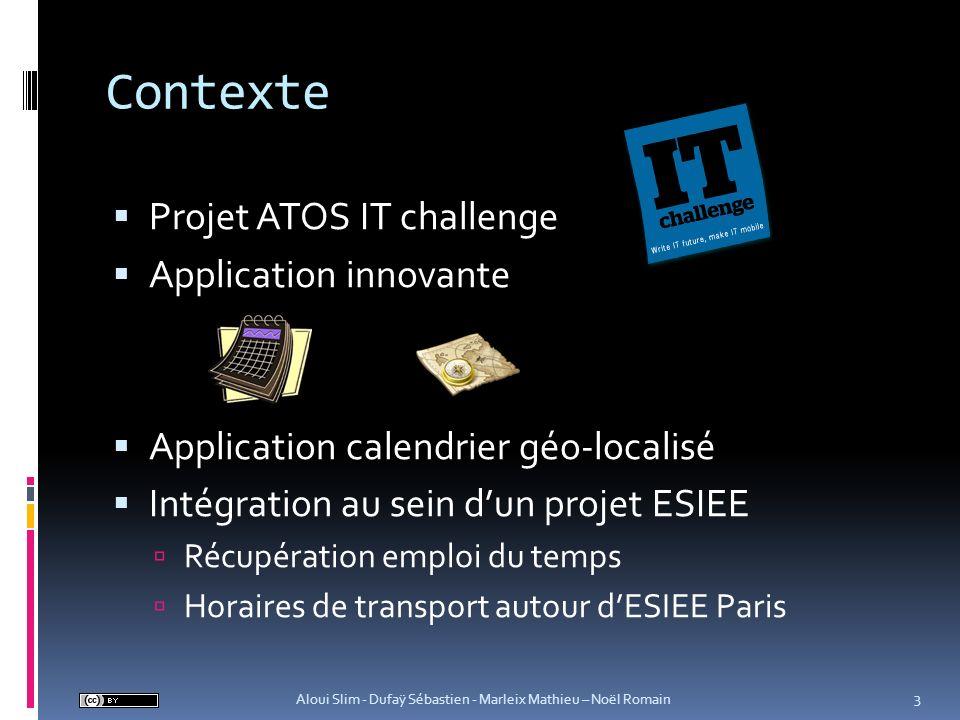 Contexte Projet ATOS IT challenge Application innovante Application calendrier géo-localisé Intégration au sein dun projet ESIEE Récupération emploi d