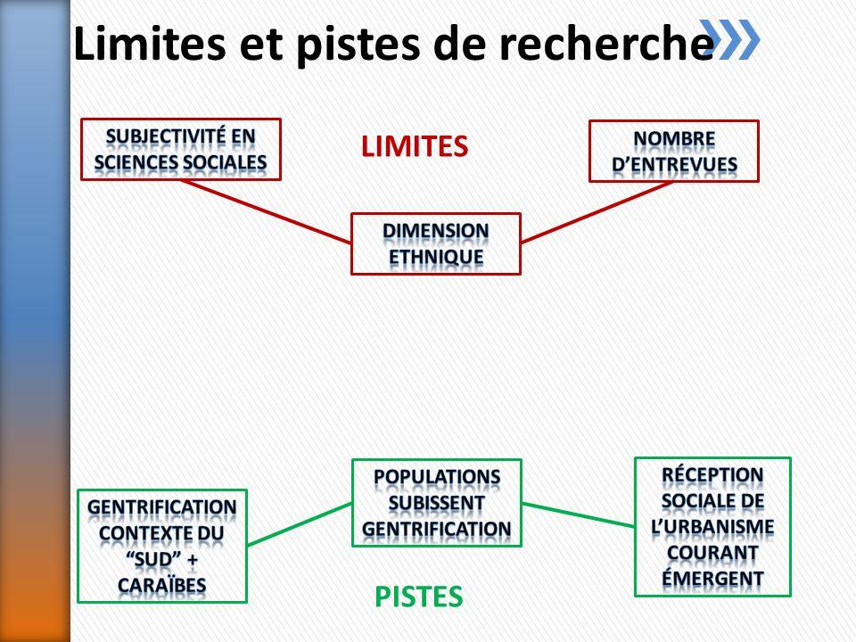 Limites et pistes de recherche LIMITES PISTES