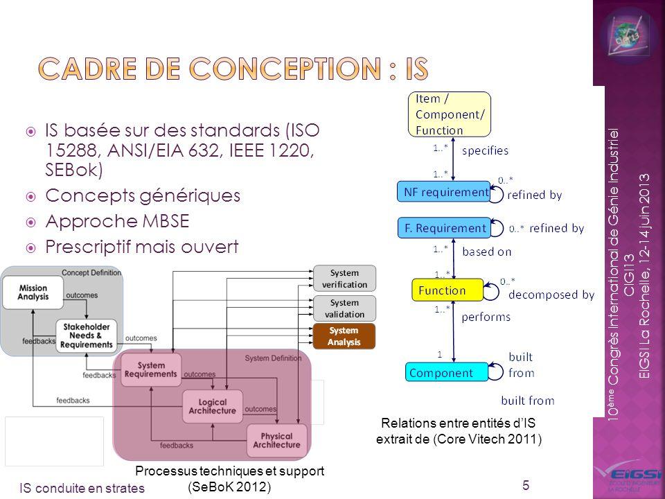 10 ème Congrès International de Génie Industriel CIGI13 EIGSI La Rochelle, 12-14 juin 2013 IS basée sur des standards (ISO 15288, ANSI/EIA 632, IEEE 1