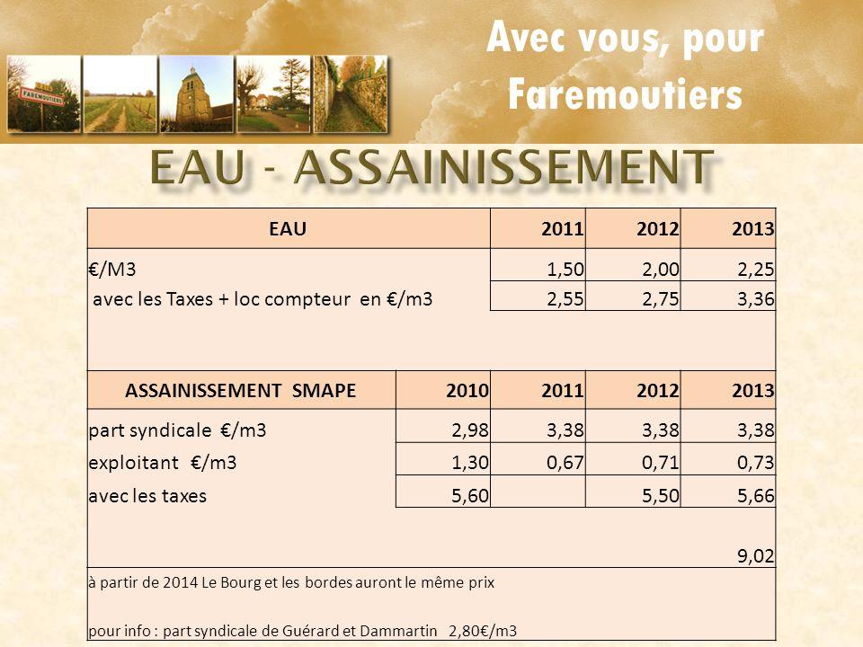 Avec vous, pour Faremoutiers EAU201120122013 /M3 1,502,002,25 avec les Taxes + loc compteur en /m32,552,753,36 ASSAINISSEMENT SMAPE2010201120122013 pa
