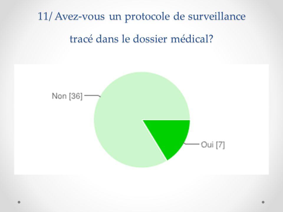 12/ Quel est ou quels sont les OBJECTIFS de la contention prescrite.