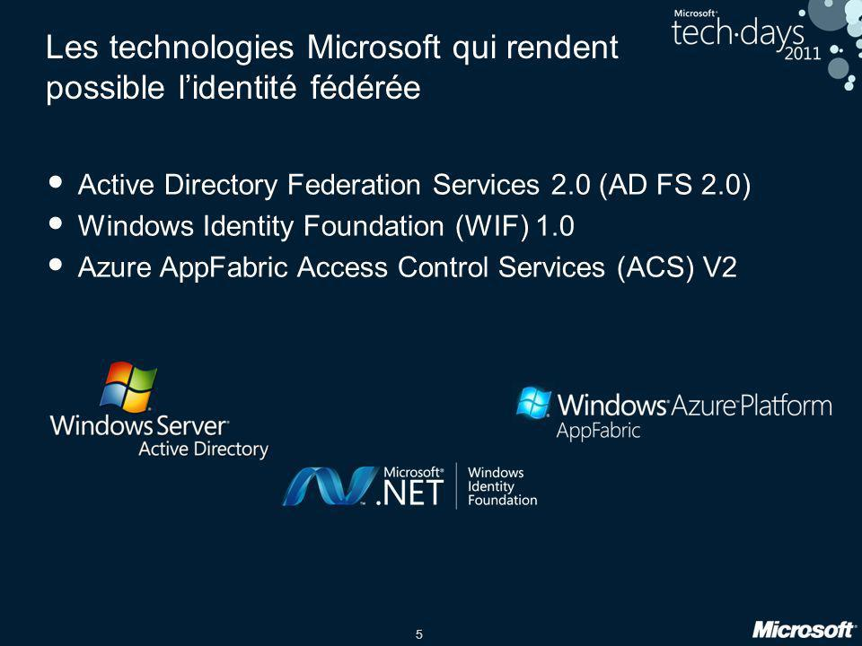 5 Les technologies Microsoft qui rendent possible lidentité fédérée Active Directory Federation Services 2.0 (AD FS 2.0) Windows Identity Foundation (