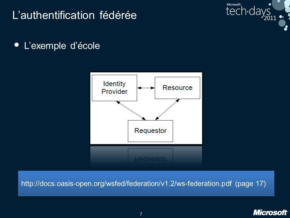 18 Démo 2 Délégation de lauthentification pour une application Fournisseur didentité : STS AD FS 2.0 avec authentification par formulaire (FBA) Partie de confiance : ASP.NET/WIF 1.0