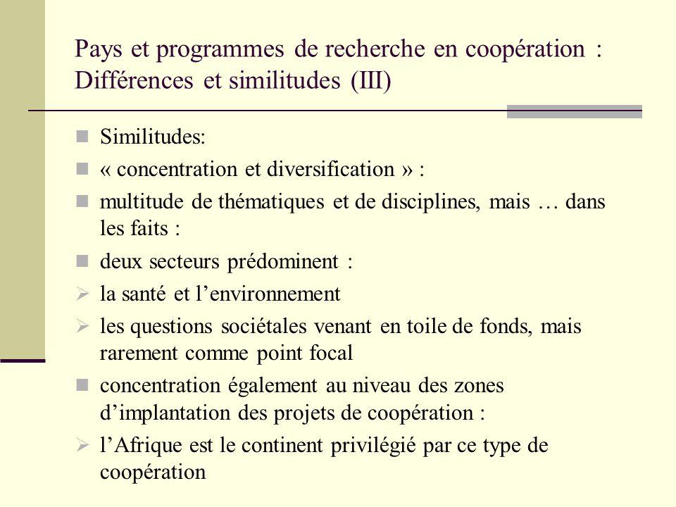 Pays et programmes de recherche en coopération : Différences et similitudes (IV) Différences : Les choses changent si lon passe des agences bilatérales de coopération en Europe à des organismes de soutien à la recherche internationale (EC FP7; SER suisse; ANR française, etc.).