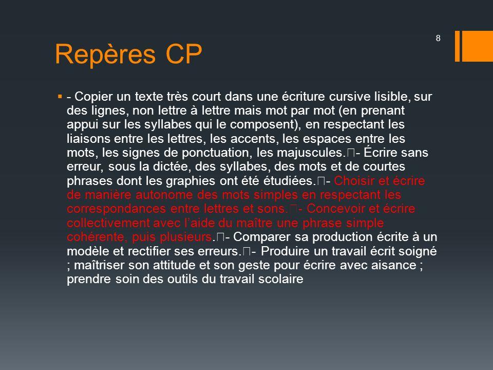 Repères CP - Copier un texte très court dans une écriture cursive lisible, sur des lignes, non lettre à lettre mais mot par mot (en prenant appui sur