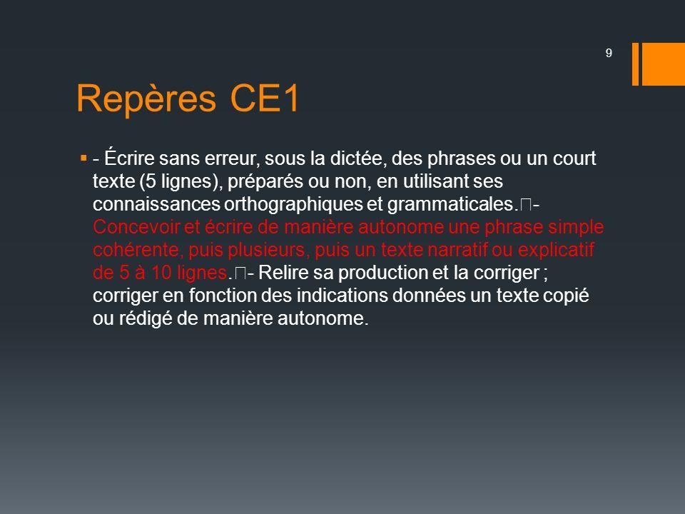 Repères CE1 - Écrire sans erreur, sous la dictée, des phrases ou un court texte (5 lignes), préparés ou non, en utilisant ses connaissances orthograph